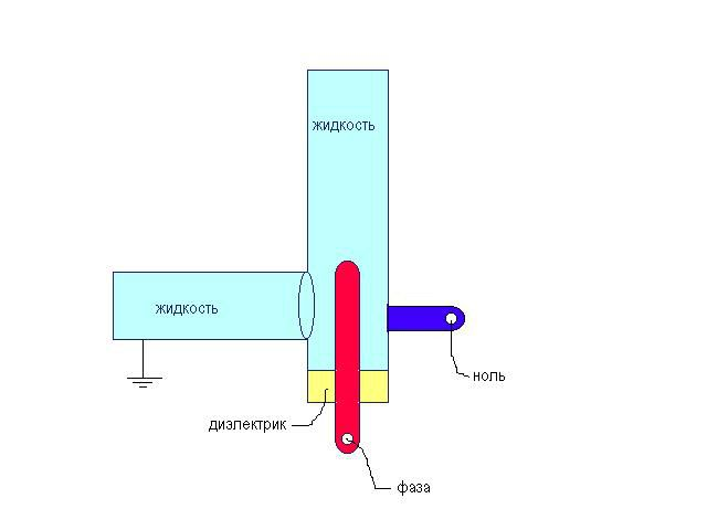 Чертеж ионного электрокотла