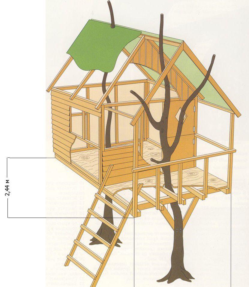 Как сделать штаб на дереве своими руками фото 975