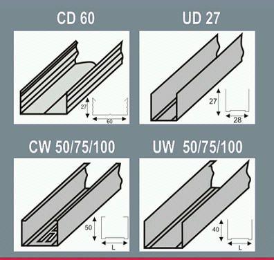 UD и CD профили