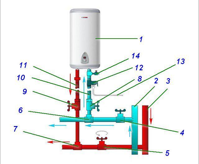 Проверенная временем схема подключения электрического бойлера к водопроводной системе