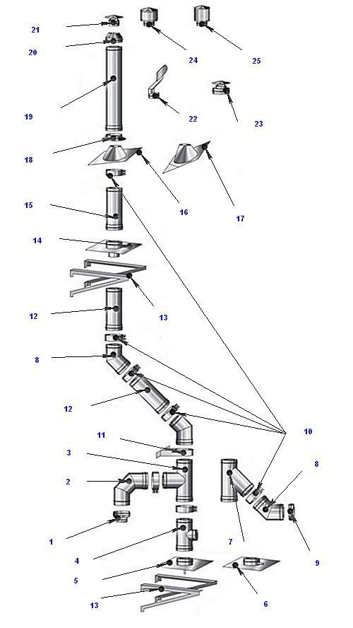 Основные детали и узлы сэндвич-дымохода