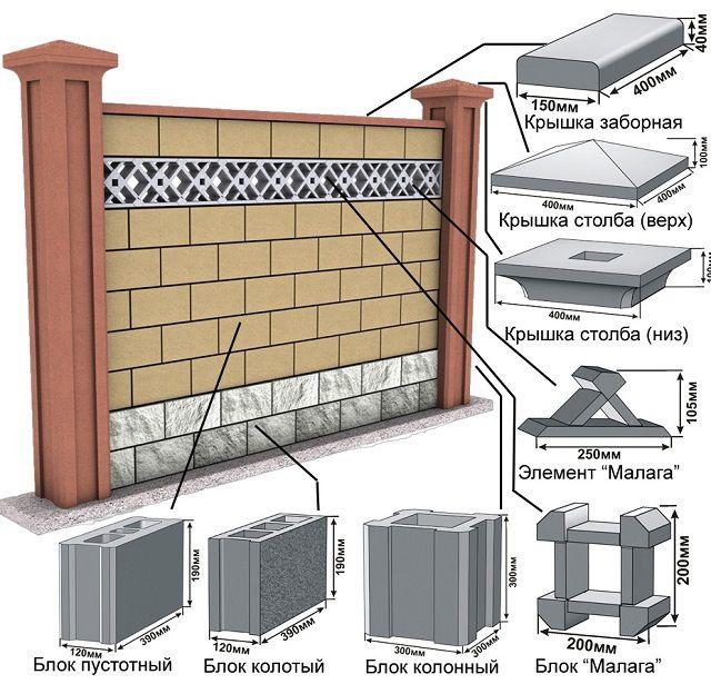 Забор из фигурных и декоративных блоков