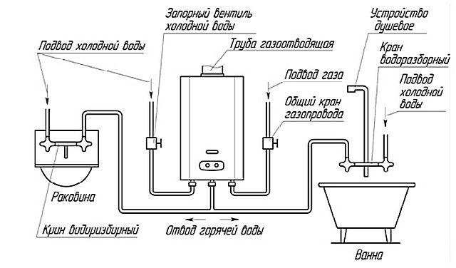 Типовая схема подключения газовой колонки