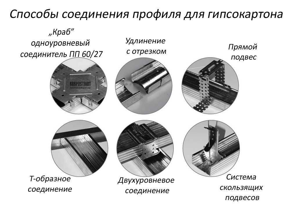 -крепления-профиля-для-гипсокартона Декоративный камин своими руками пошаговая инструкция: фото