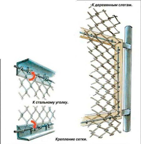 Вместо уголковых рам могут быть использованы деревянные слеги