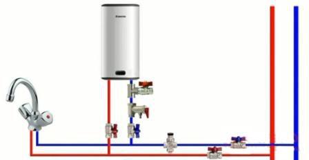 Водонагреватель схема установки