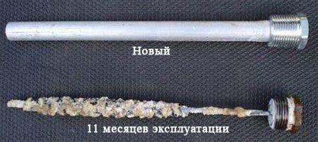 Если на магниевом аноде глубокие впадины, он крошится, металл сыпется в руках, то замена необходима