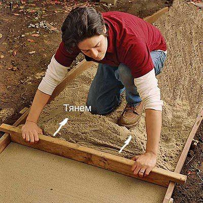 Засыпка и выравнивание песка