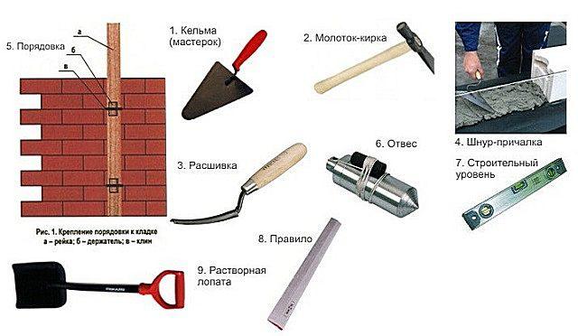 Основные инструменты для проведения печных работ