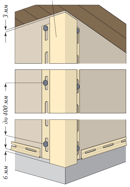 Крепление внешнего углового профиля сайдинга