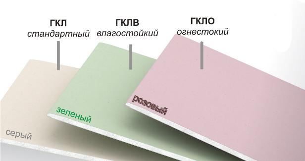-гипсокартона Фальшкамин своими руками (86 фото): чертеж имитации, пошаговая инструкция монтажа фальш-камина, как сделать декор из картона и пенопласта
