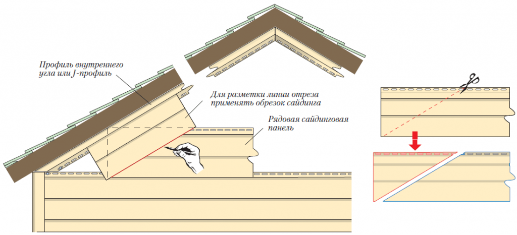 Как делать фронтон своими руками 847