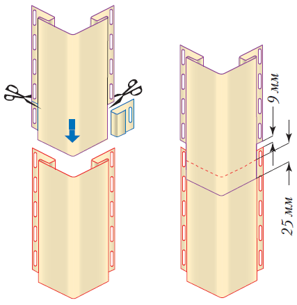 Принцип наращивания углового профиля в длину