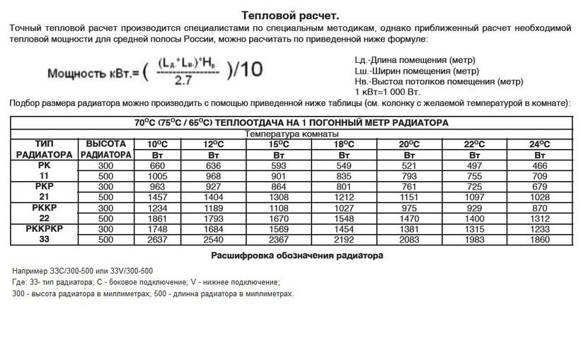Расчет необходимого количества радиторов для отопления
