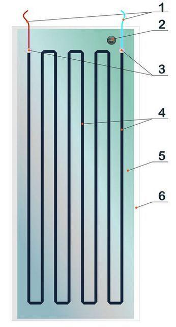 Так устроено полотно пленочного лучистого электрического нагревателя