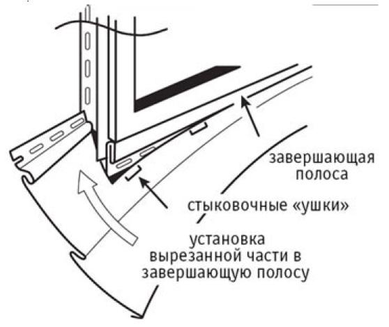 Схема монтажа панели сайдинга около окна под завершающей полосой