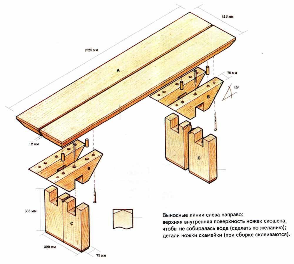 -простой-скамейки Скамейки для дачи своими руками