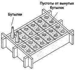 Схема размещения бутылок в залитых блоках