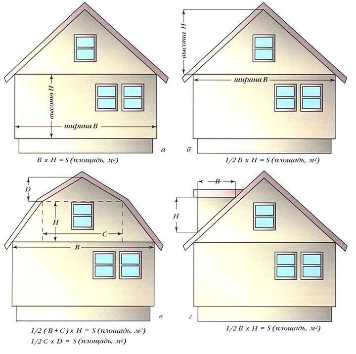Схема расчета количества сайдинга для обшивки дома