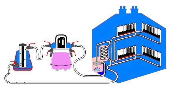Схема химической промывки труб