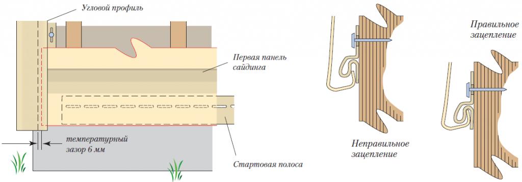 Установка первой панели сайдинга и правильное зацепление замка профиля