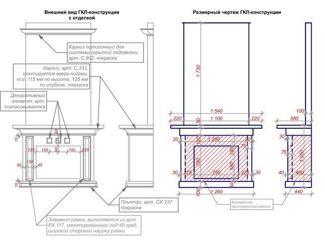 1 Фальшкамин своими руками (86 фото): чертеж имитации, пошаговая инструкция монтажа фальш-камина, как сделать декор из картона и пенопласта