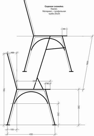 Эскиз садовой скамейки и размеры каркаса