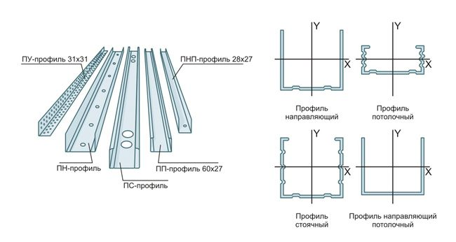 -направляющих-для-гипсокартона Фальшкамин своими руками (86 фото): чертеж имитации, пошаговая инструкция монтажа фальш-камина, как сделать декор из картона и пенопласта