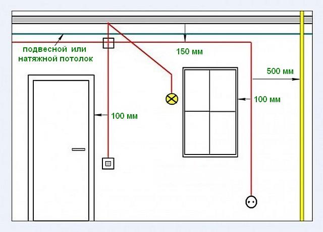 От монтажных коробок к выключателям и розеткам проводка должна опускаться (или подниматься) строго вертикально