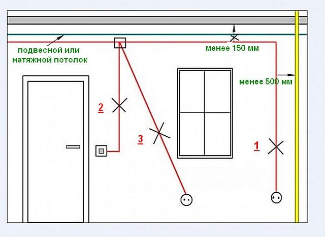 Типичные ошибки при прокладке проводки к розеткам и выключателям