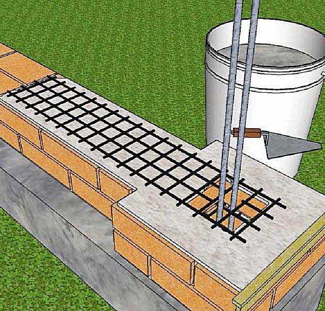 Армирование связки между стенами и столбиками