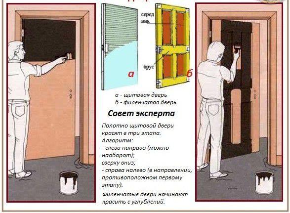 Как покрасить деревянную дверь