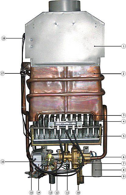 Общее типовое устройство газовой колонки