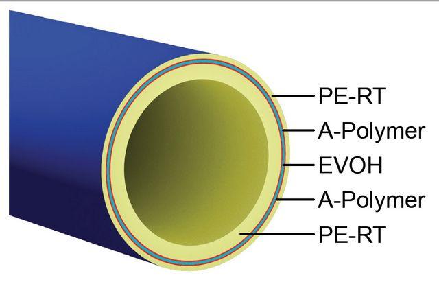 Труба РЕ-RT с противодиффузным барьером ЕVON