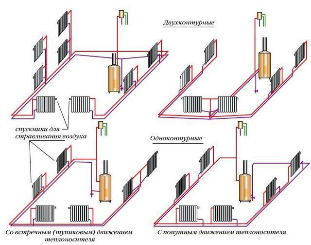 Несколько вариантов двухтрубной системы отопления открытого типа