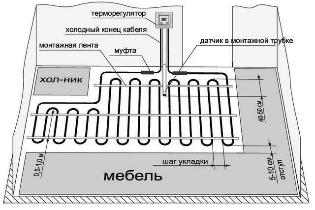 """Примерная схема укладки электрического """"теплого пола"""""""