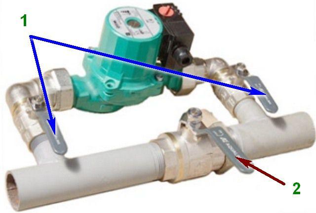 Узел с циркуляционным насосом - переключение режимов работы обеспечивается запорными вентилями
