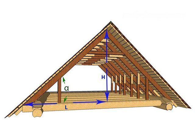 Угол уклона крыши несложно прикинуть по соотношению высоты конька и ширины пролета