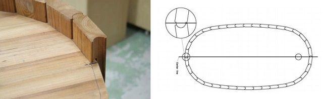 Схема подгонки стенок купели
