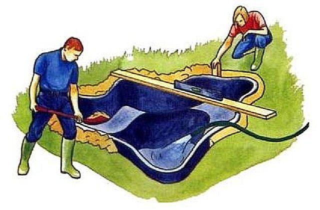 Фигурная форма пруда установлена и зафиксирована слоем песка