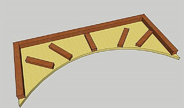 Иногда проще и удобнее изготовить деревянный каркас