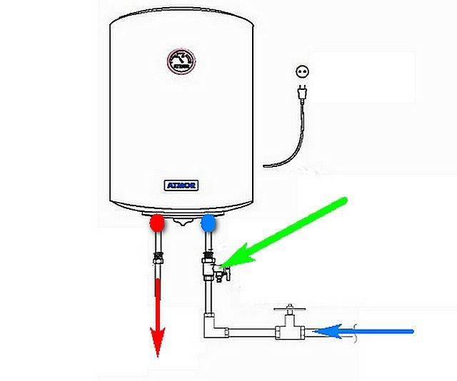 Типичная схема установки предохранительного клапана