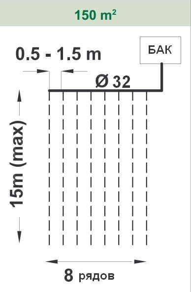 Пример схемы капельного полива