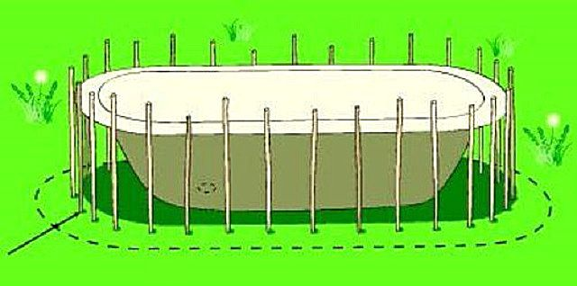 Проецирование ванны для рытья котлована