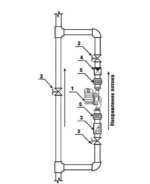 Рекомендуемая схема монтажа циркуляционного насоса
