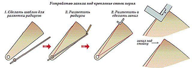 Разметка готовых ступенек  для вырезки монтажных пазов