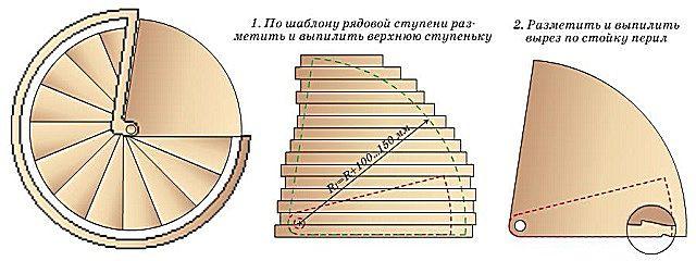 Верхняя ступенька имеет свои особенности