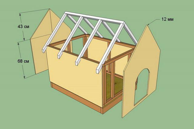 Схема обшивки домика