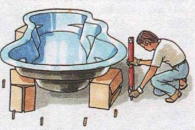 Разметка под имеющуюся форму для искусственного пруда