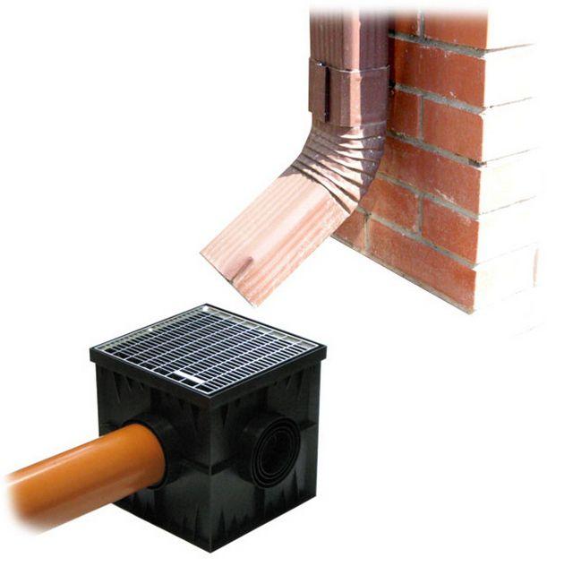 Типичный пример установки - под обрезом водосточной трубы